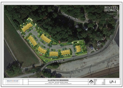 David Gibbons PE Author at DL Howell and Associates Inc – Rustin Walk Site Plan