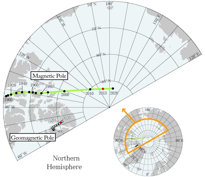 Earth's Magnetic North Pole is Moving!